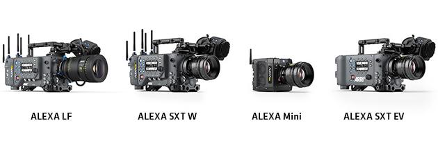 Wireless Video System FAQ