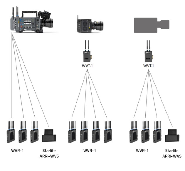 camera_faq_wvs_sample_setup